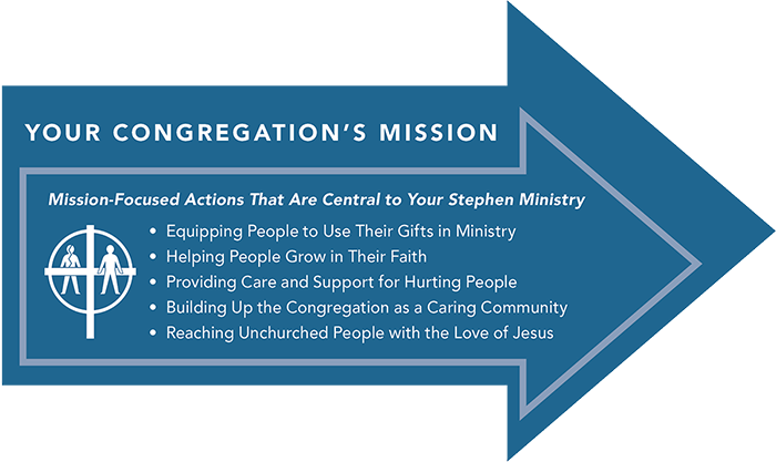 SMy_Support_Cong_Mission_graphic